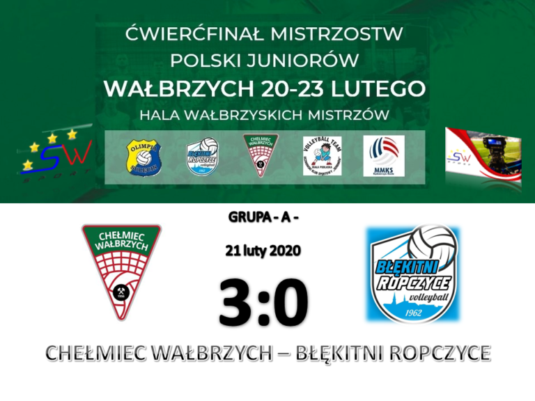 Siatkówka: Chełmiec pewnie awansował do dalszej części turnieju