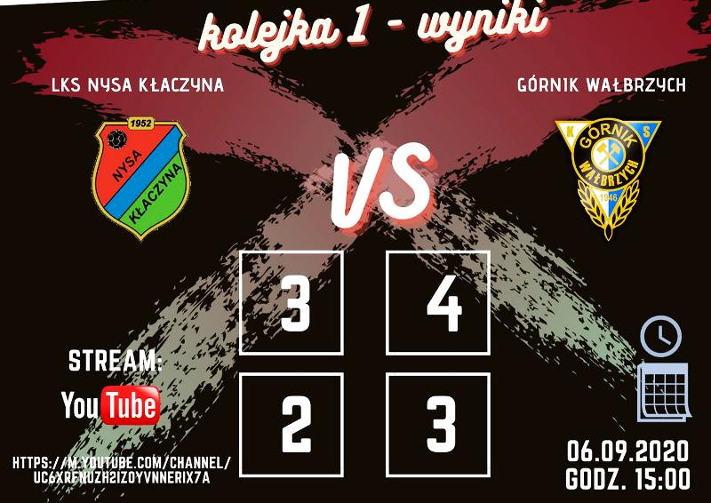 E-Sport Zina Cup: Gwarek dzieli się punktami. Górnik inkasuje komplet