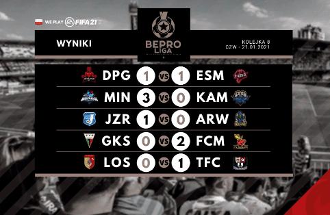 E-Sport: Mineralni wygrywają w lidze [WIDEO]