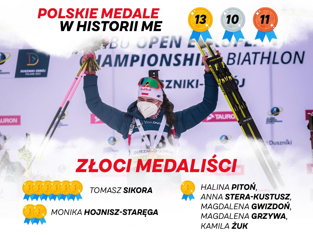 Biathlon: Złoto nagrodą za wytrwałość